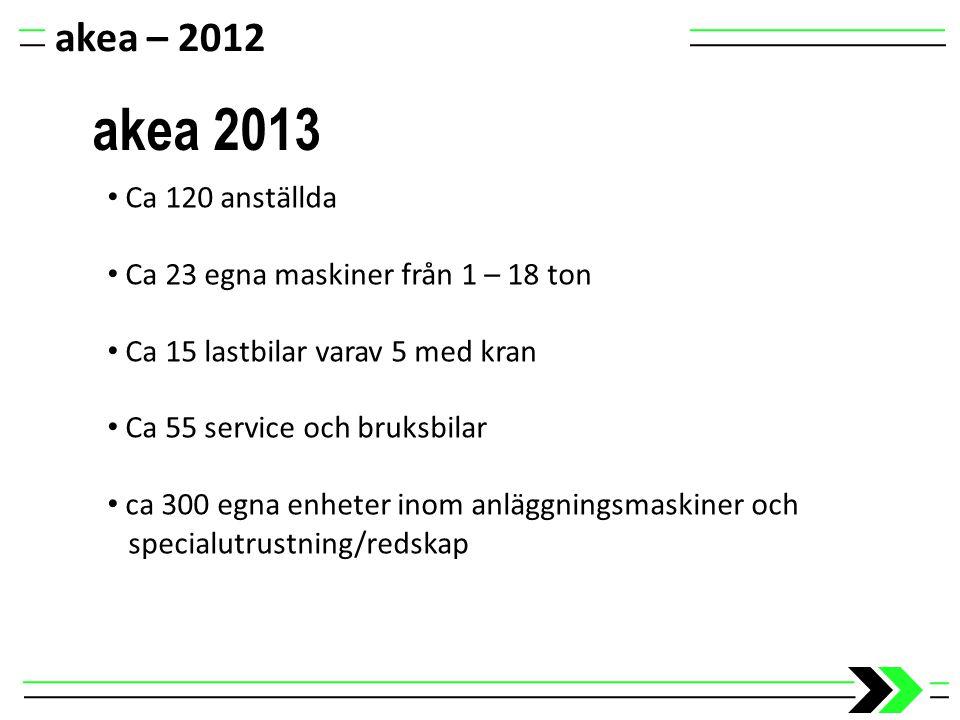 akea 2013 akea – 2012 Ca 120 anställda
