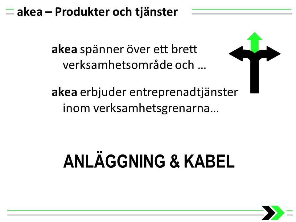 ANLÄGGNING & KABEL akea – Produkter och tjänster