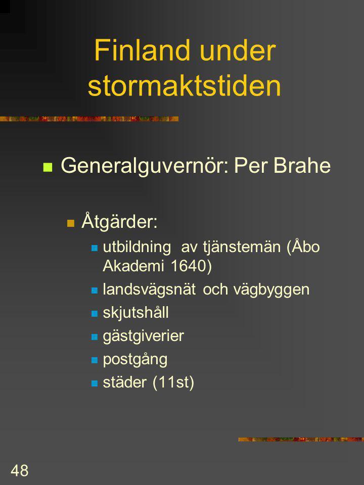 Finland under stormaktstiden