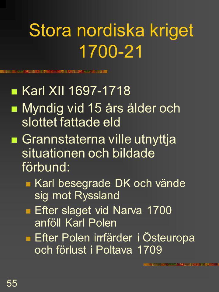 Stora nordiska kriget 1700-21