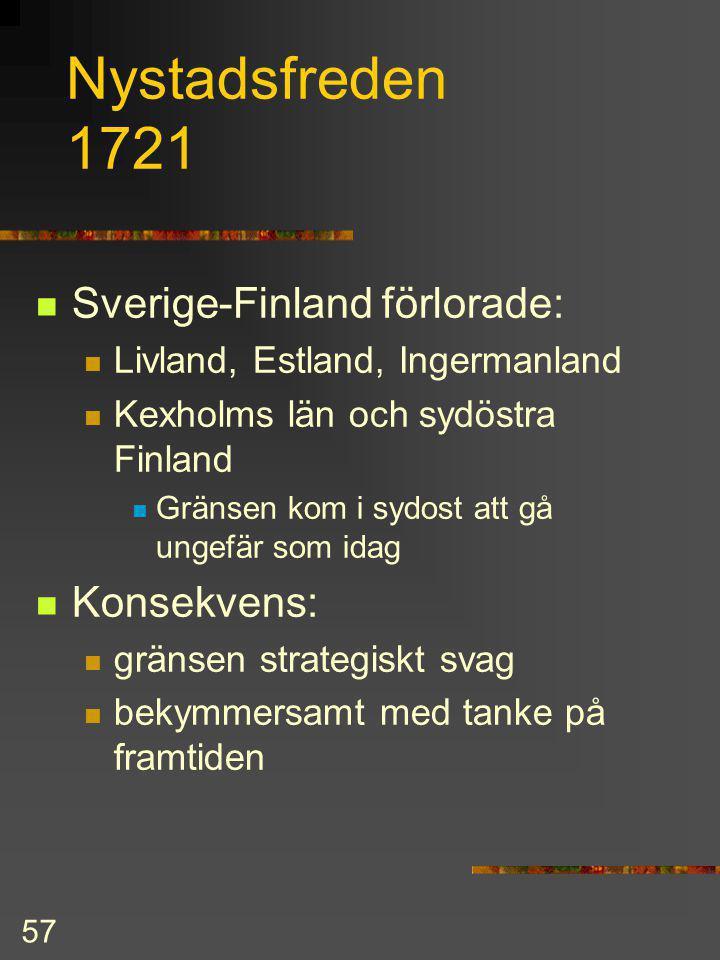 Nystadsfreden 1721 Sverige-Finland förlorade: Konsekvens: