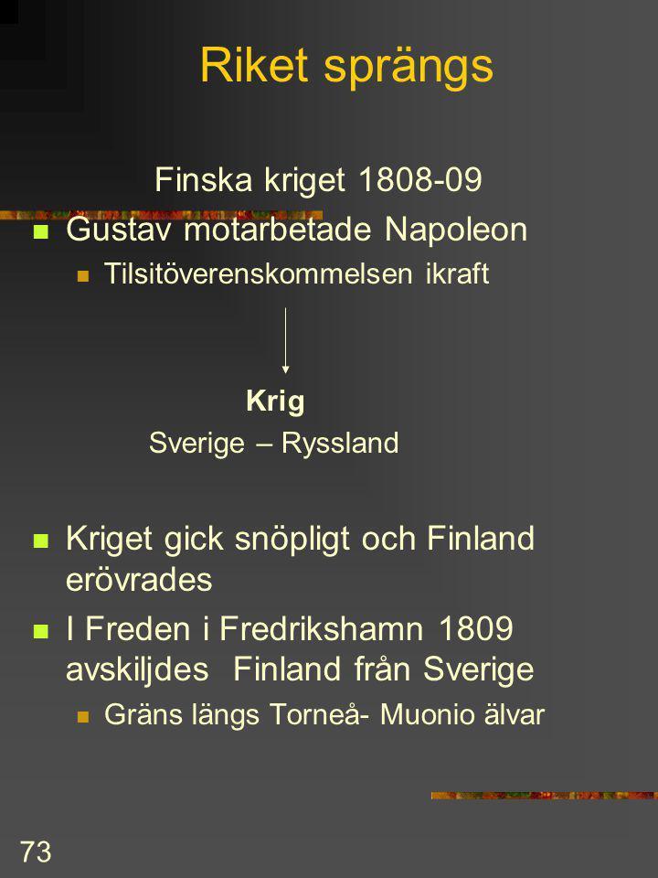 Riket sprängs Finska kriget 1808-09 Gustav motarbetade Napoleon