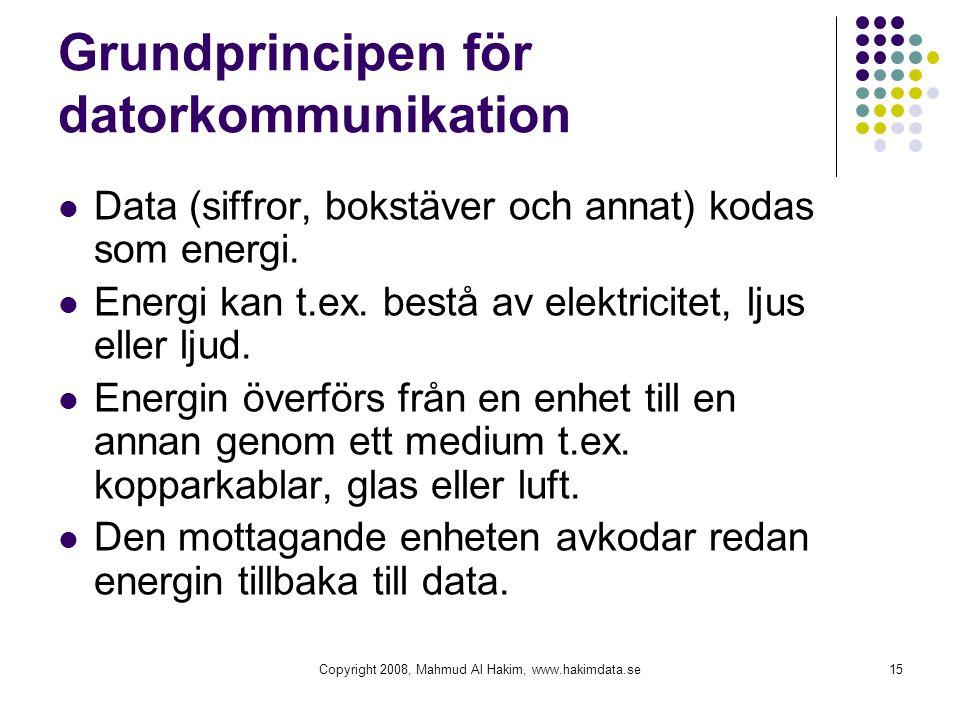 Grundprincipen för datorkommunikation