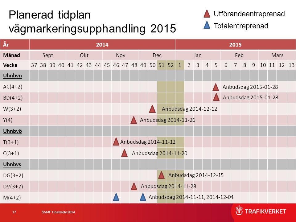 Planerad tidplan vägmarkeringsupphandling 2015