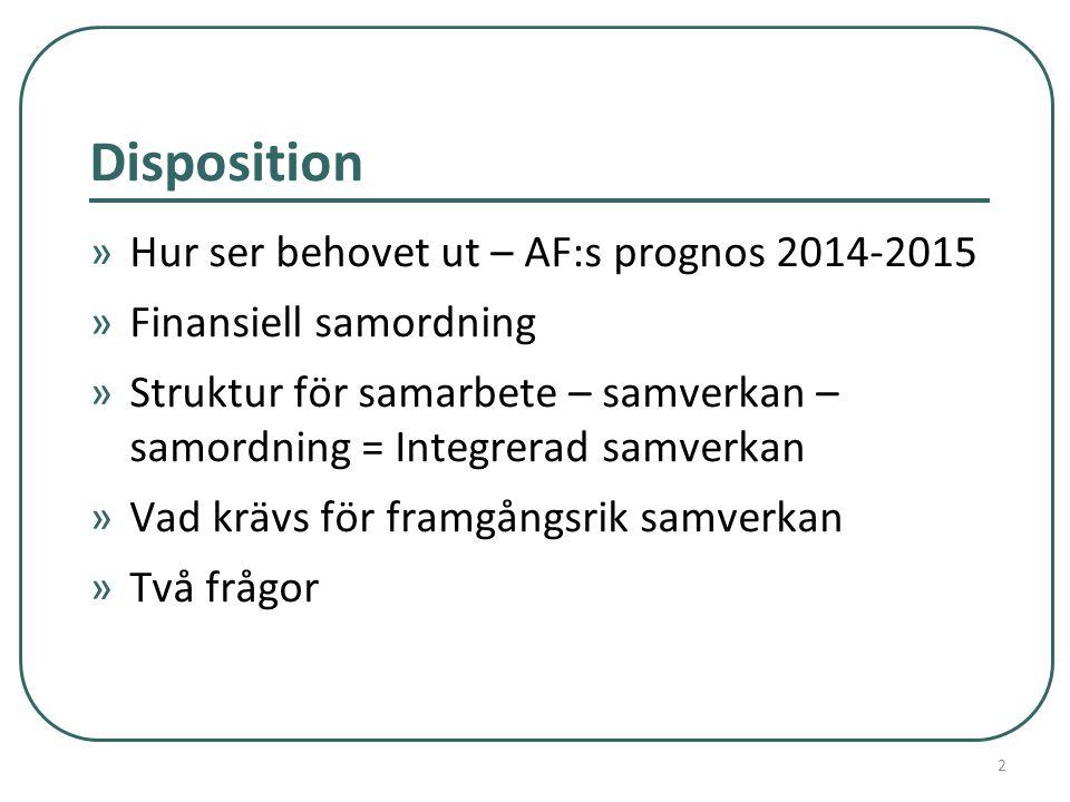 Arbetsförmedlingens prognos för arbetsmarknaden 2014–2015