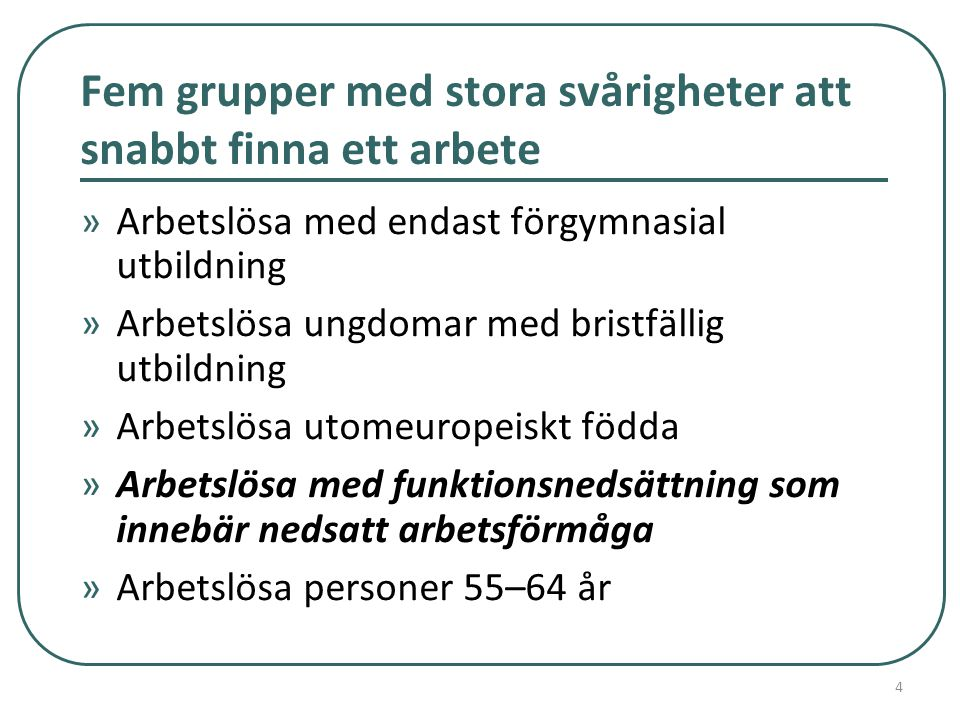 Antal arbetslösa personer 16-64 år med funktionsnedsättning i Skellefteå
