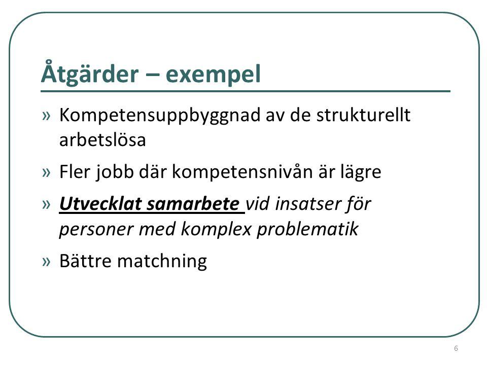 Vad är Finsam Den 1 januari 2004 trädde lagen (2003:10) om finansiell samordning av rehabiliteringsinsatser (Finsam) i kraft.