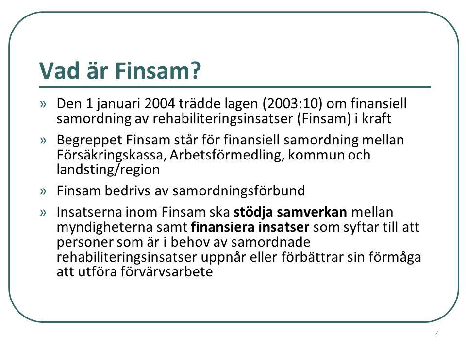 FINSAM: Finansiell och politisk samordning