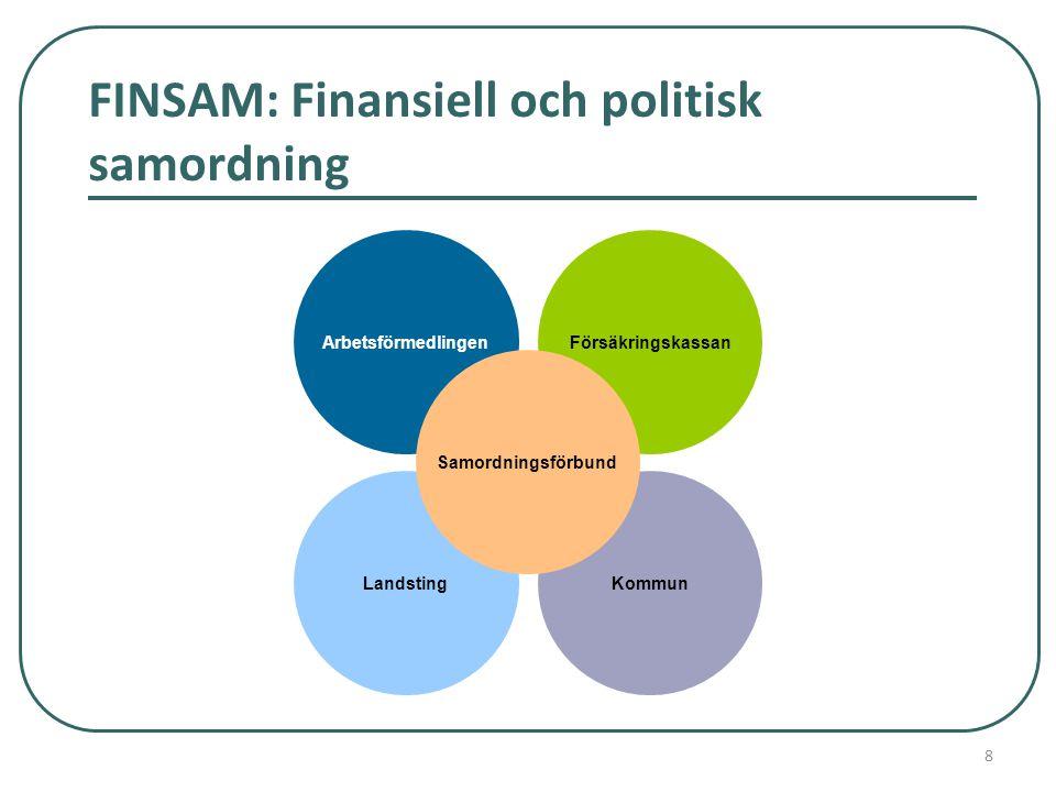 Försäkringskassans återrapportering till regeringen om Finsam 2013