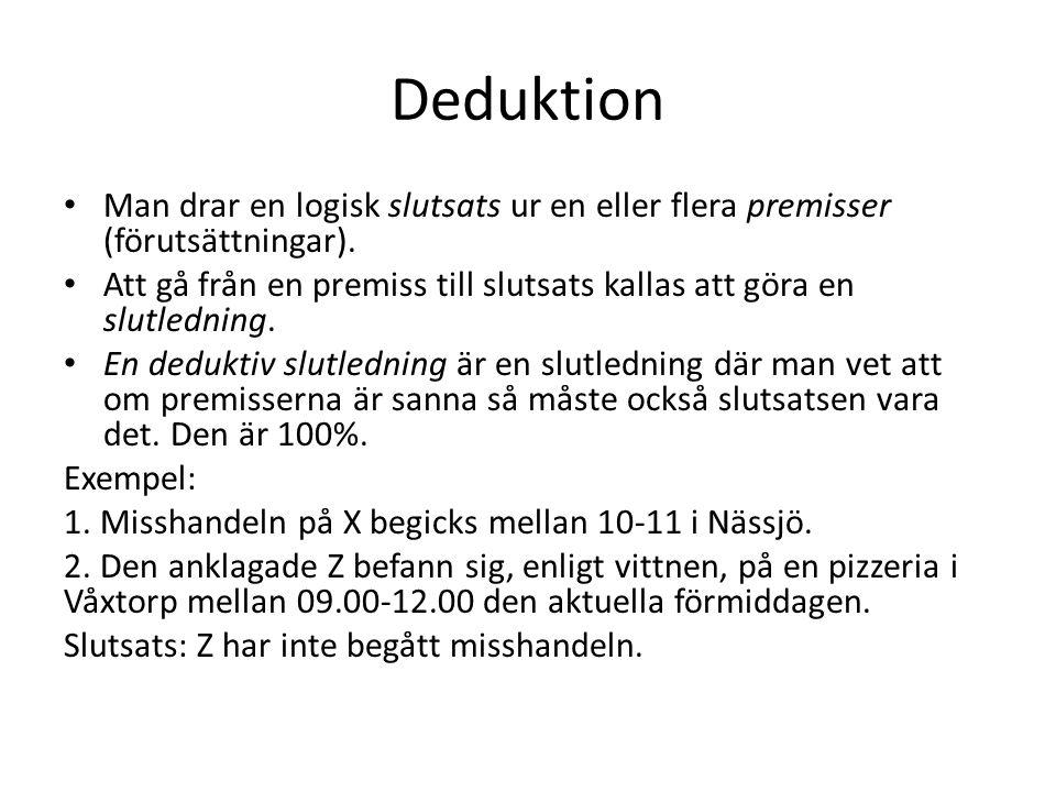 Deduktion Man drar en logisk slutsats ur en eller flera premisser (förutsättningar).