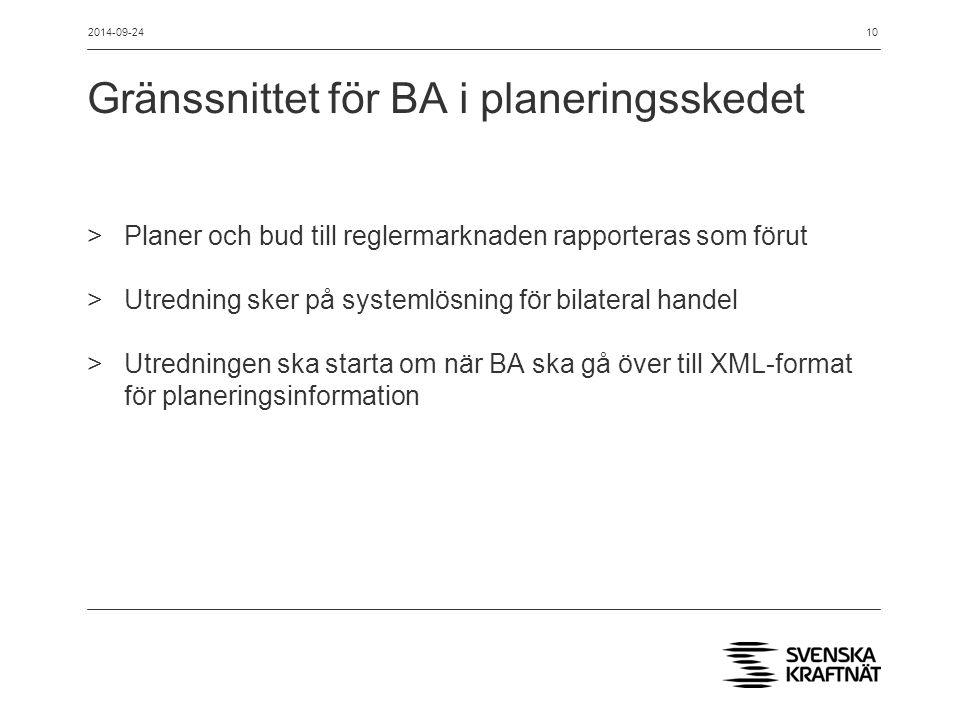 Gränssnittet för BA i planeringsskedet