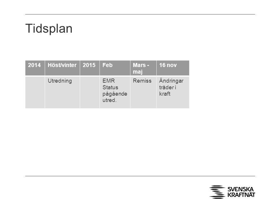 Tidsplan 2014 Höst/vinter 2015 Feb Mars - maj 16 nov Utredning