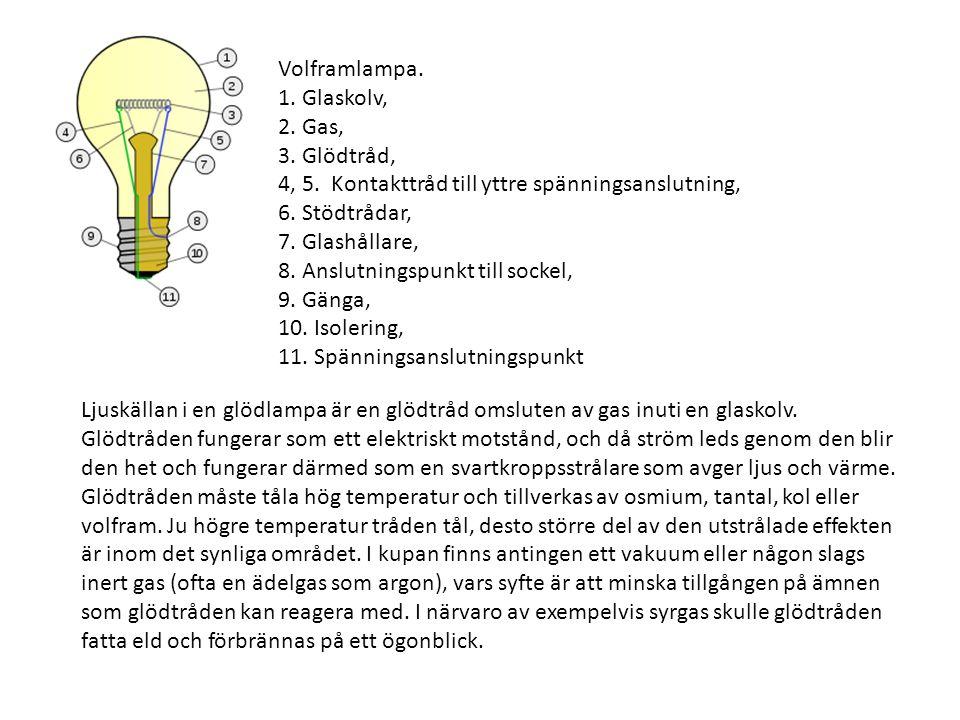 Volframlampa. 1. Glaskolv, 2. Gas, 3. Glödtråd, 4, 5. Kontakttråd till yttre spänningsanslutning,