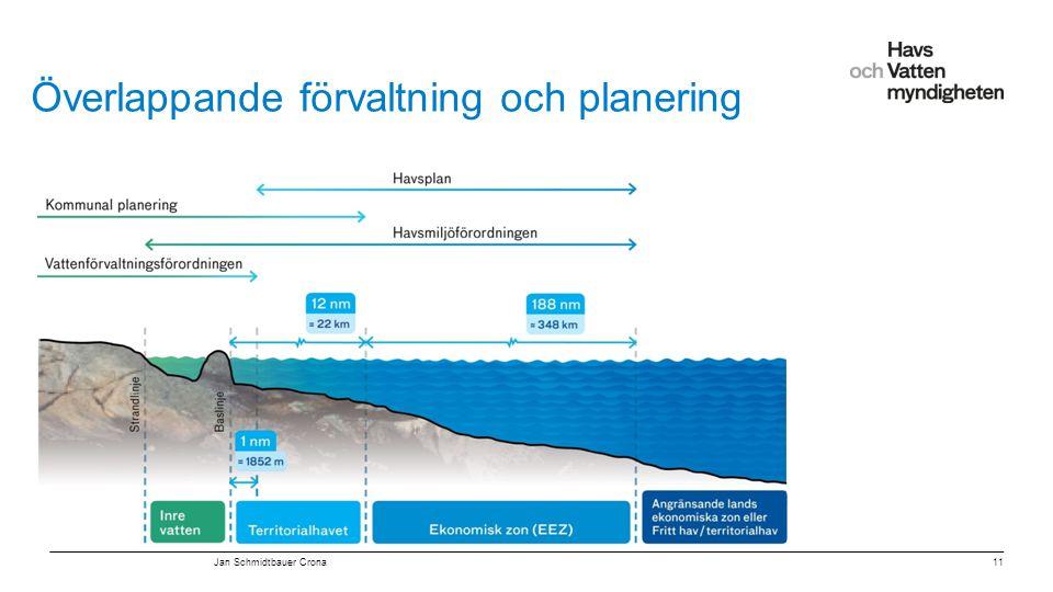 Överlappande förvaltning och planering