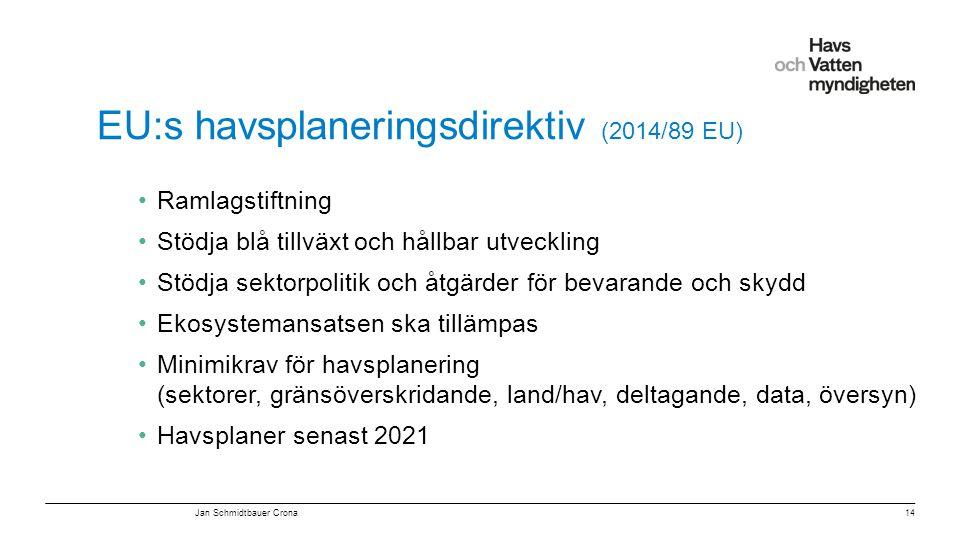 EU:s havsplaneringsdirektiv (2014/89 EU)