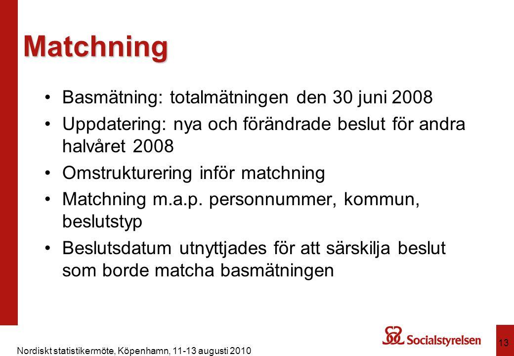 Matchning Basmätning: totalmätningen den 30 juni 2008