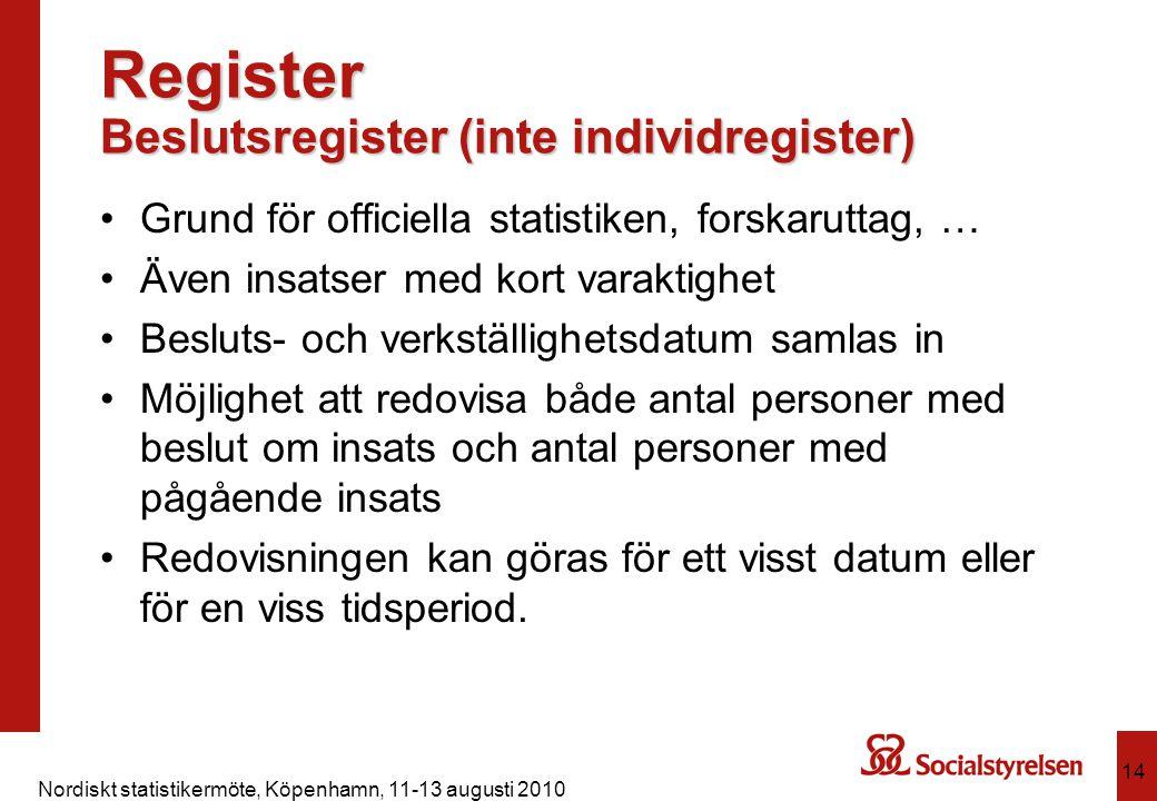 Register Beslutsregister (inte individregister)