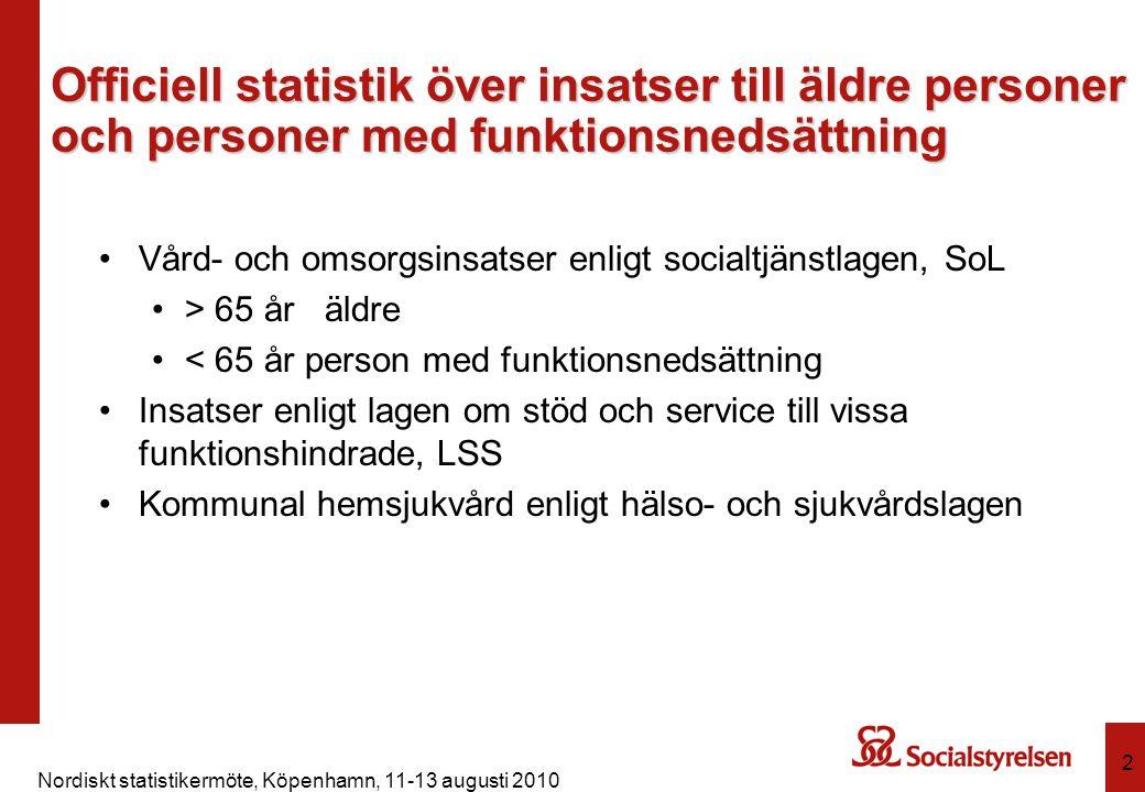 Officiell statistik över insatser till äldre personer och personer med funktionsnedsättning