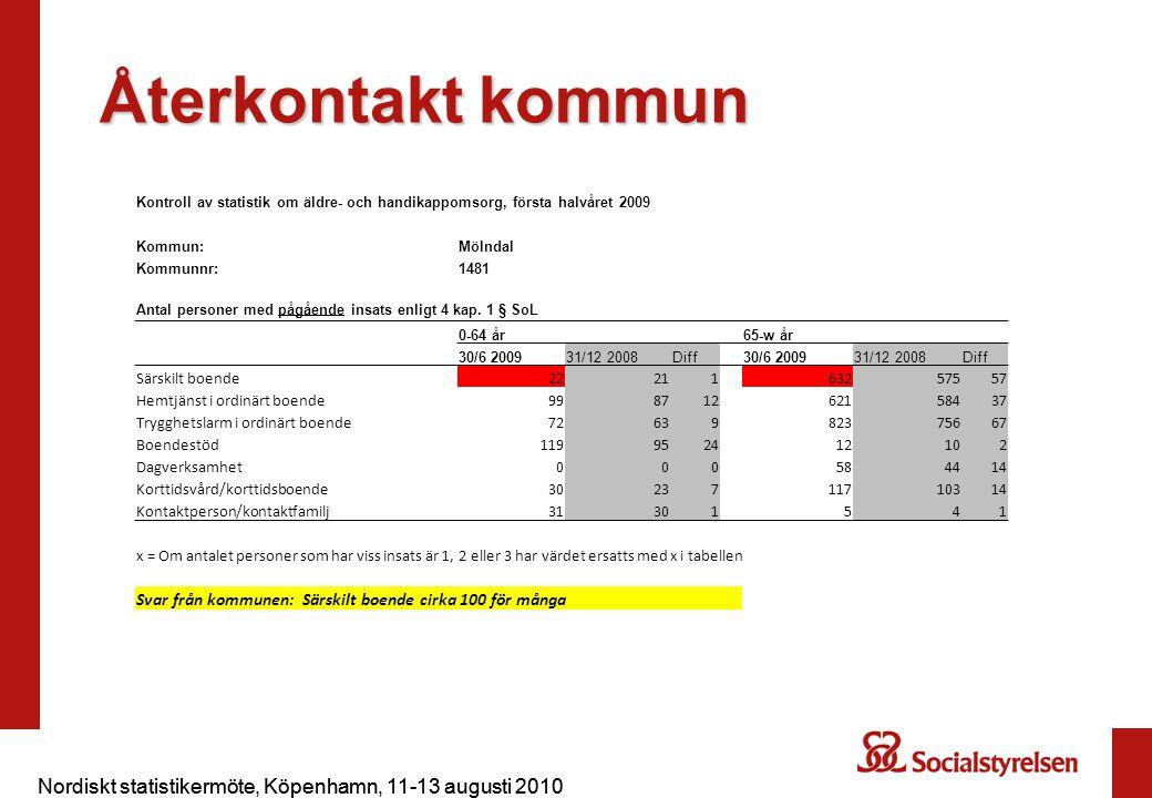 Återkontakt kommun Kontroll av statistik om äldre- och handikappomsorg, första halvåret 2009. Kommun: