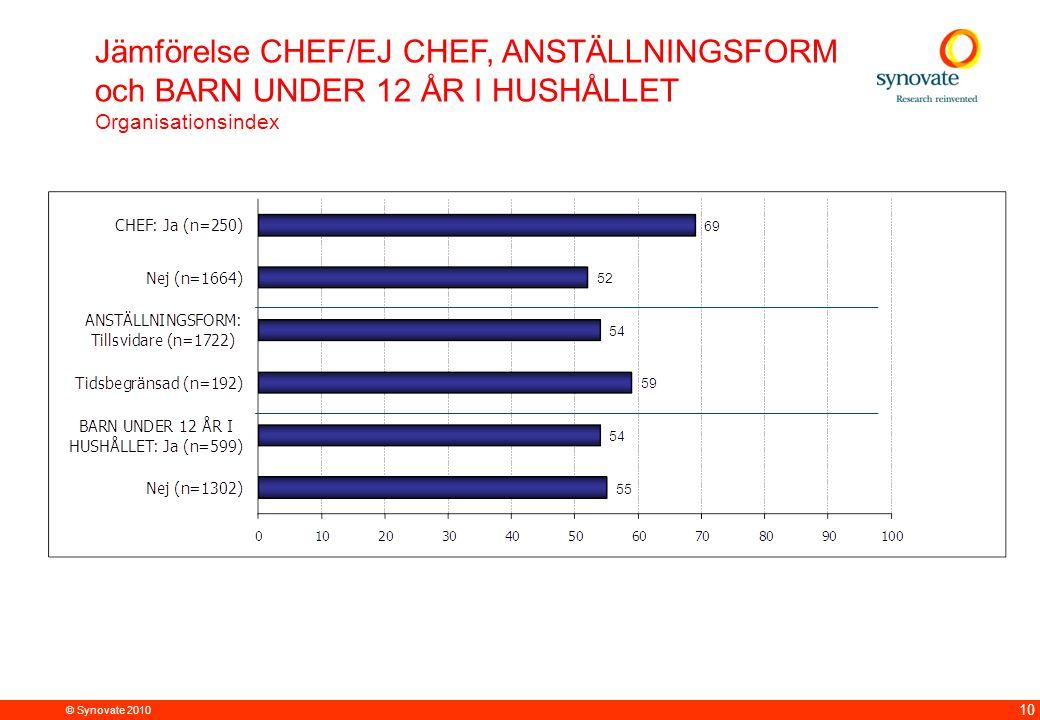 Jämförelse CHEF/EJ CHEF, ANSTÄLLNINGSFORM och BARN UNDER 12 ÅR I HUSHÅLLET