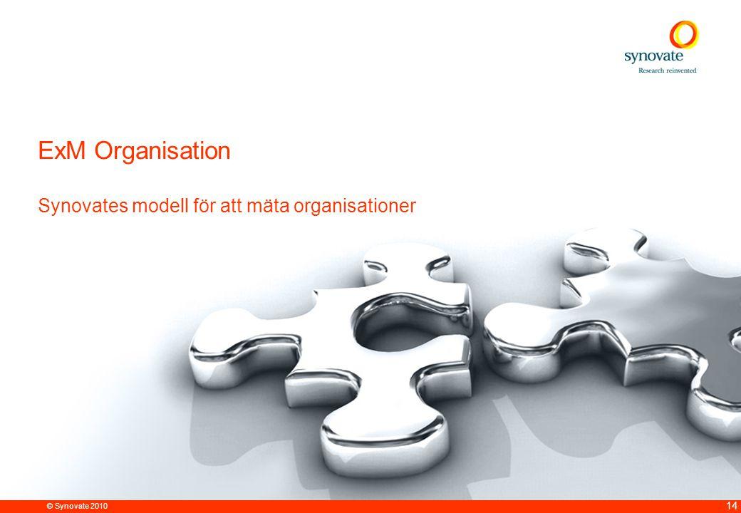 ExM Organisation Synovates modell för att mäta organisationer