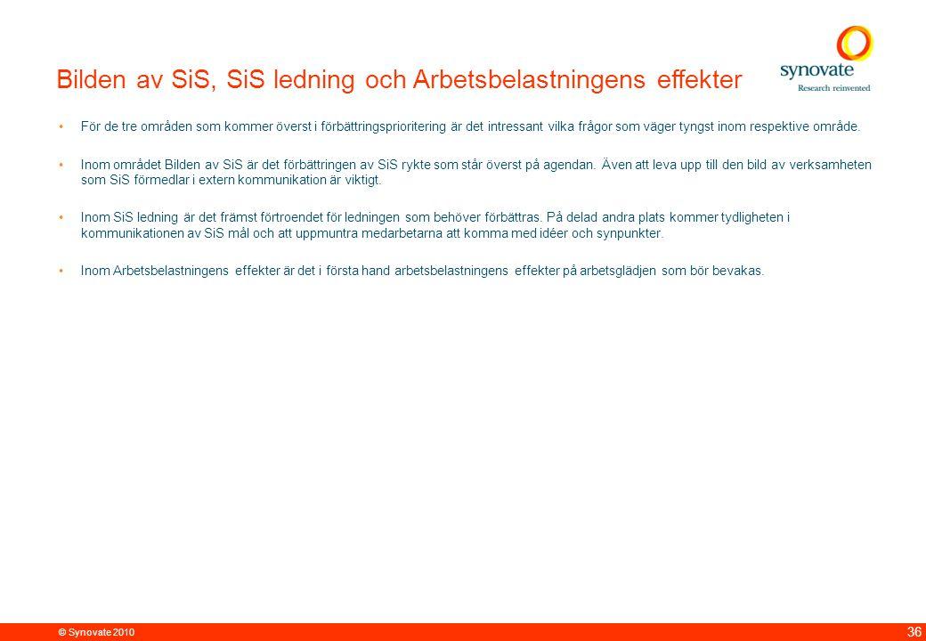 Bilden av SiS, SiS ledning och Arbetsbelastningens effekter