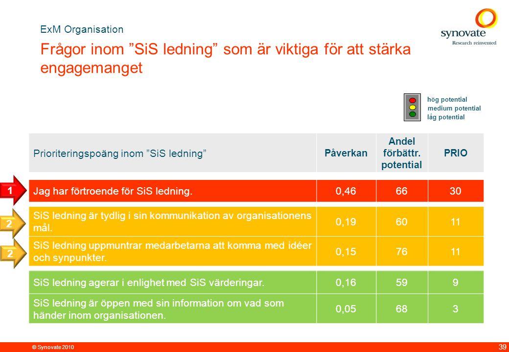 Frågor inom SiS ledning som är viktiga för att stärka engagemanget