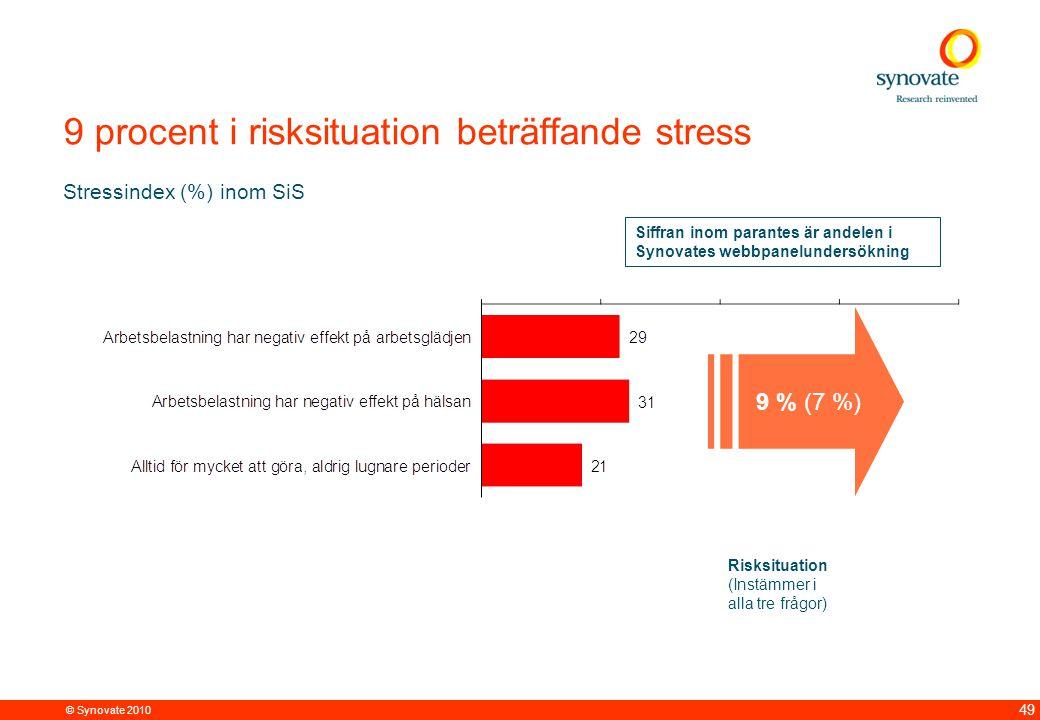 9 procent i risksituation beträffande stress