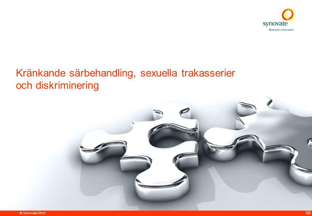 Kränkande särbehandling, sexuella trakasserier och diskriminering