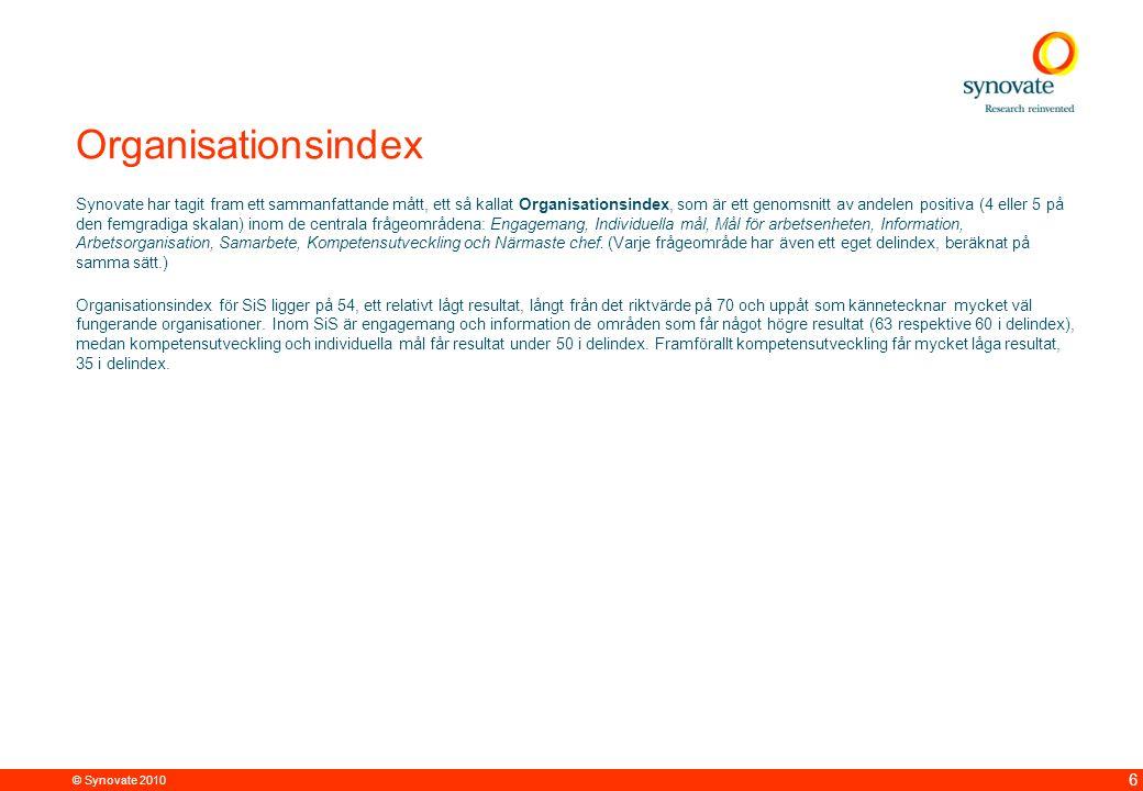 Organisationsindex