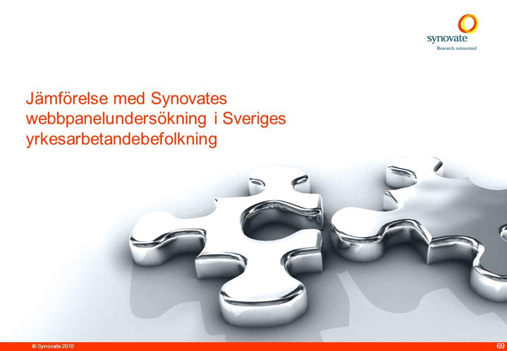Jämförelse med Synovates webbpanelundersökning i Sveriges yrkesarbetandebefolkning