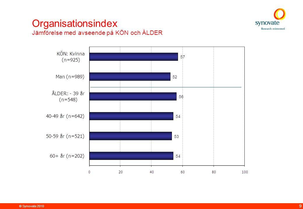 Organisationsindex Jämförelse med avseende på KÖN och ÅLDER