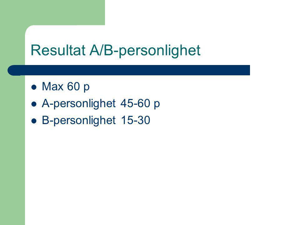 Resultat A/B-personlighet