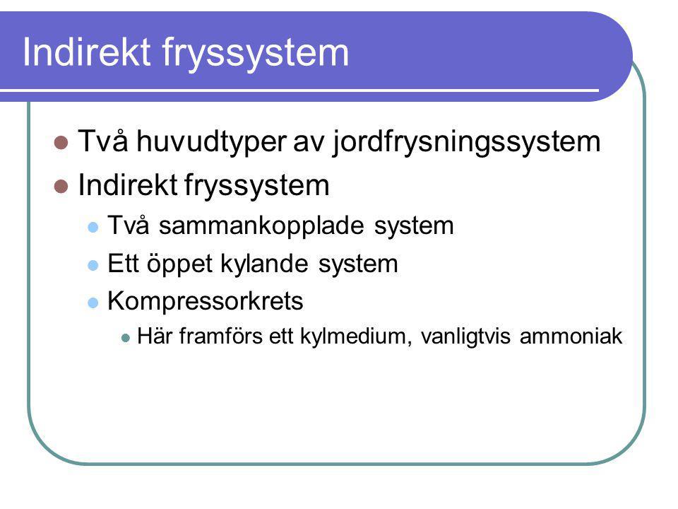 Indirekt fryssystem Två huvudtyper av jordfrysningssystem