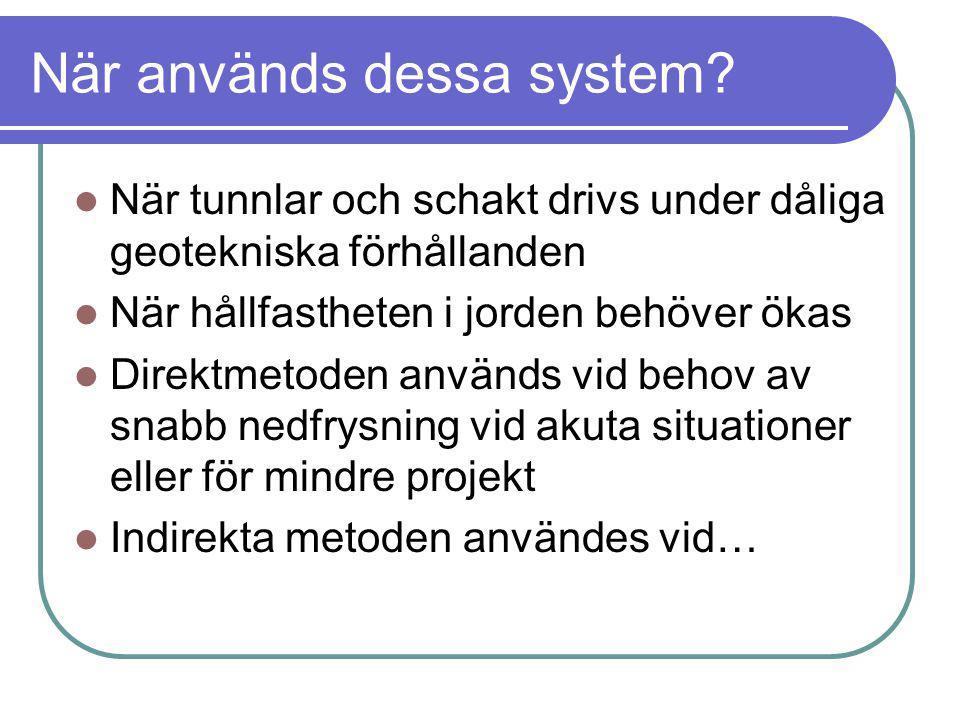 När används dessa system