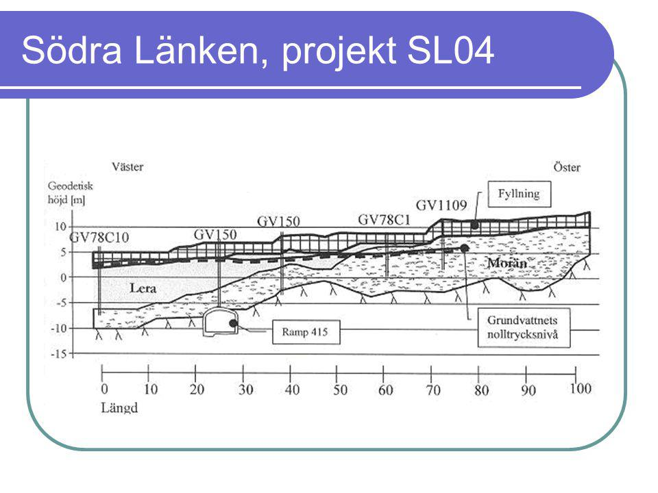 Södra Länken, projekt SL04