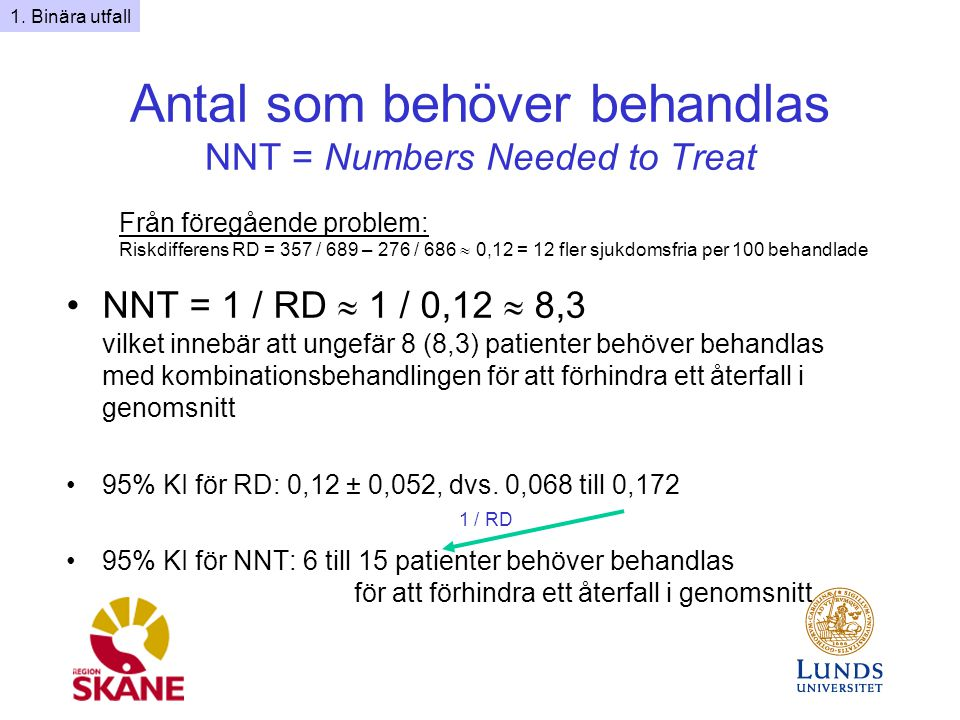 Antal som behöver behandlas NNT = Numbers Needed to Treat