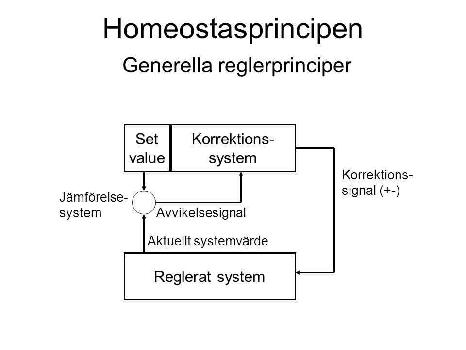 Homeostasprincipen Generella reglerprinciper
