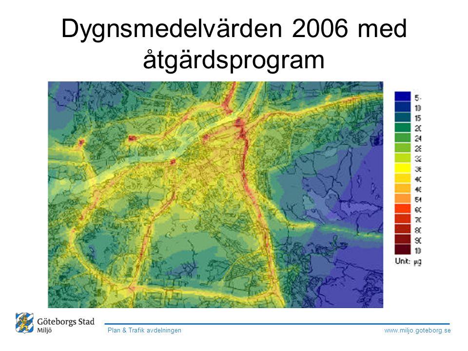 Dygnsmedelvärden 2006 med åtgärdsprogram