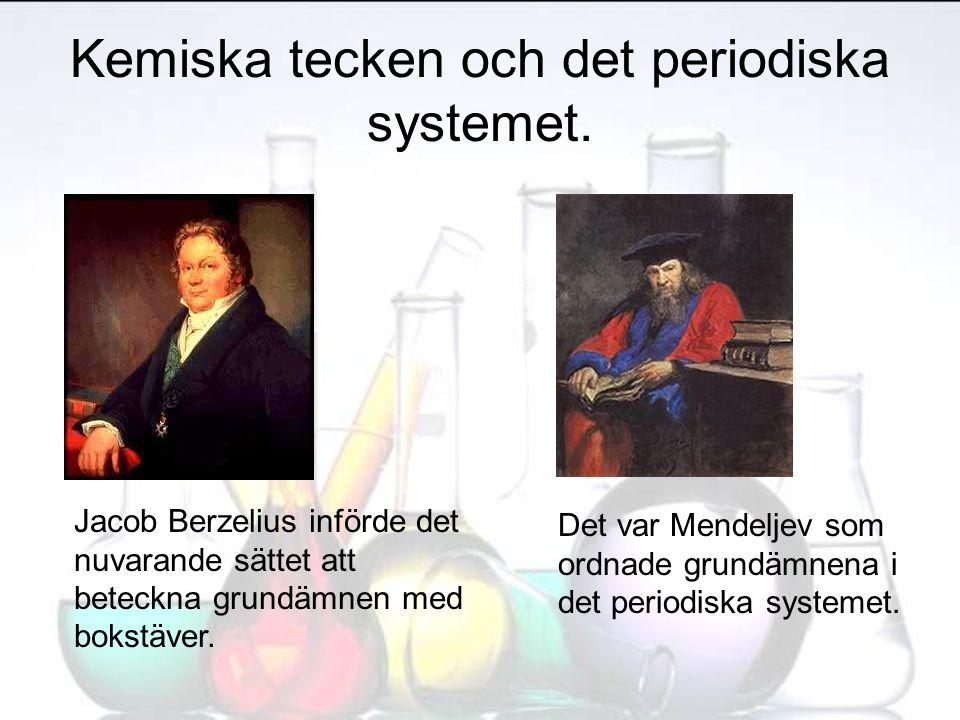 Kemiska tecken och det periodiska systemet.