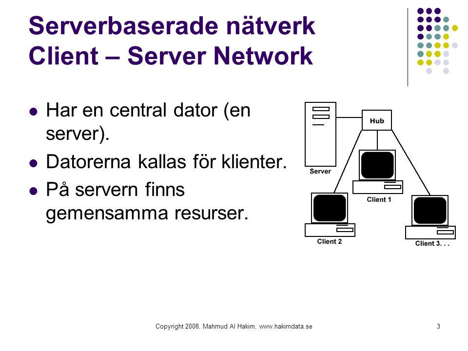 Serverbaserade nätverk Client – Server Network