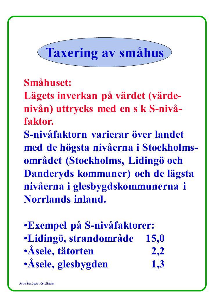 Taxering av småhus Småhuset: