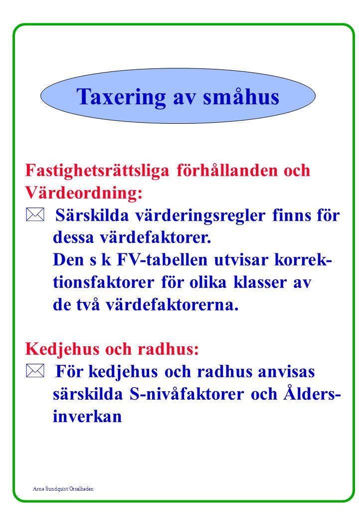 Taxering av småhus Fastighetsrättsliga förhållanden och Värdeordning:
