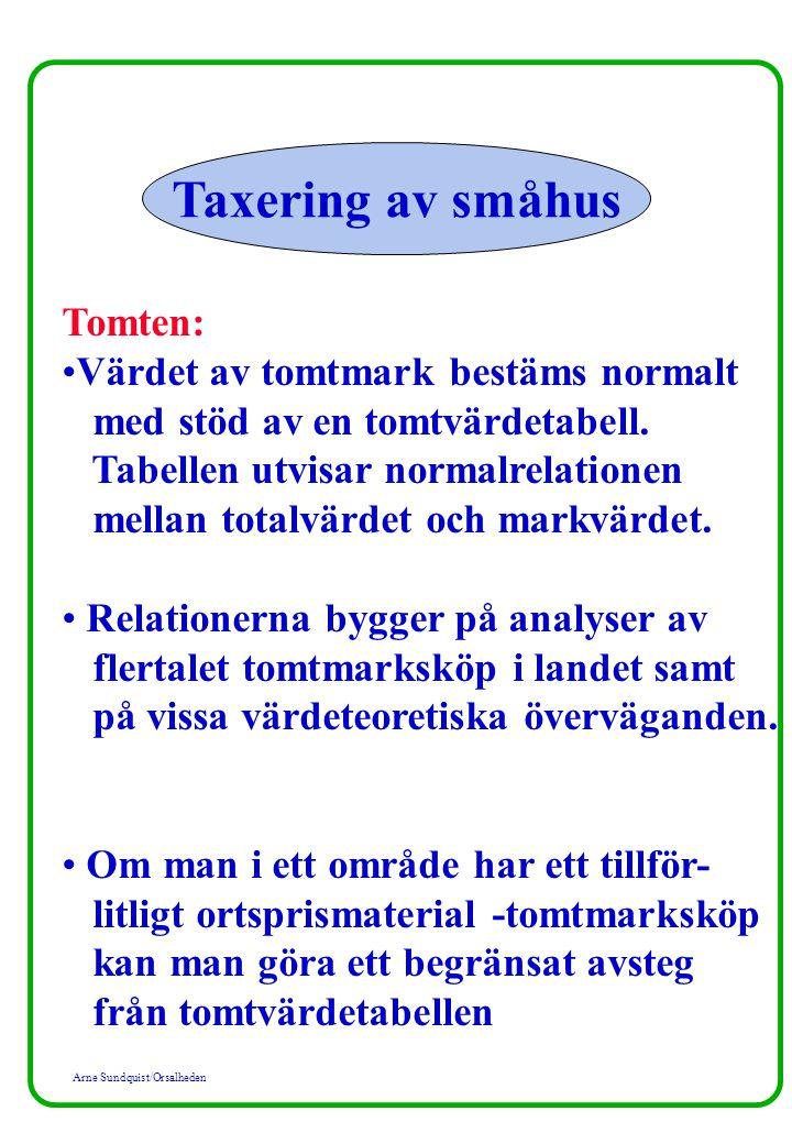 Taxering av småhus Tomten: