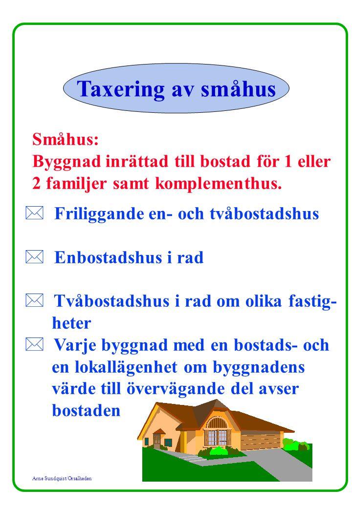 Taxering av småhus Småhus: