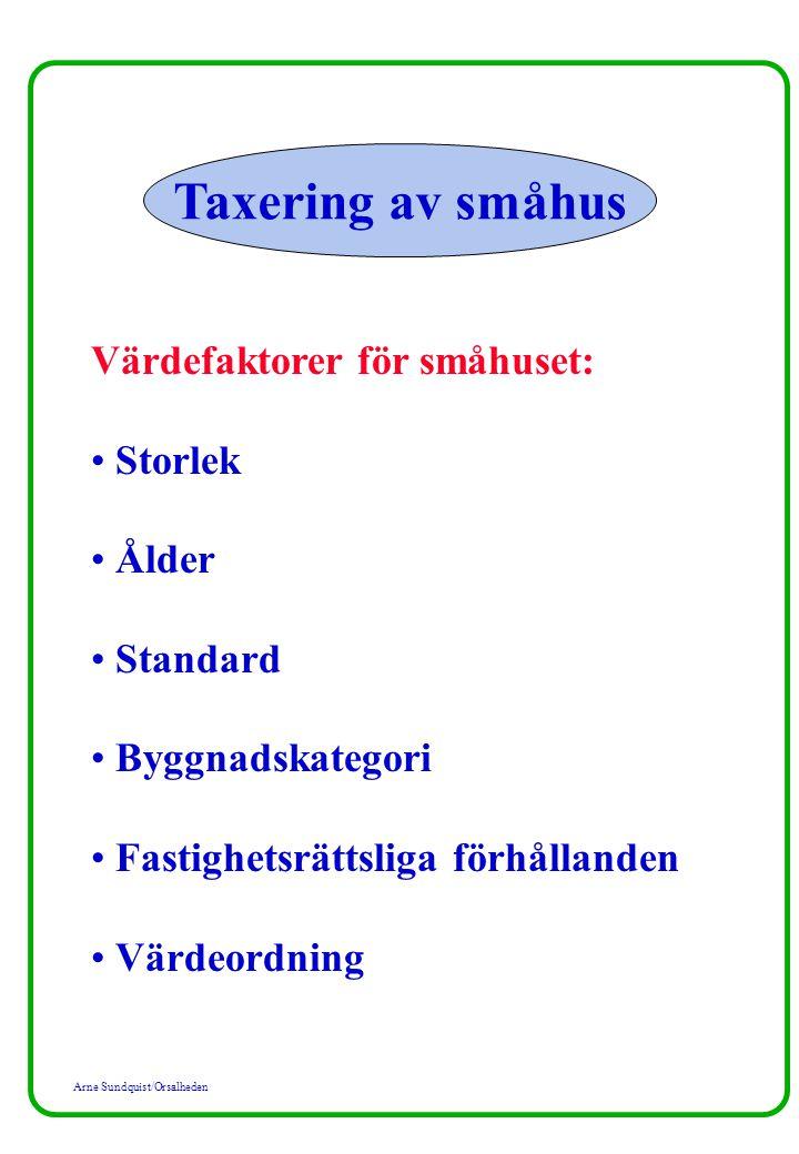 Taxering av småhus Värdefaktorer för småhuset: Storlek Ålder Standard