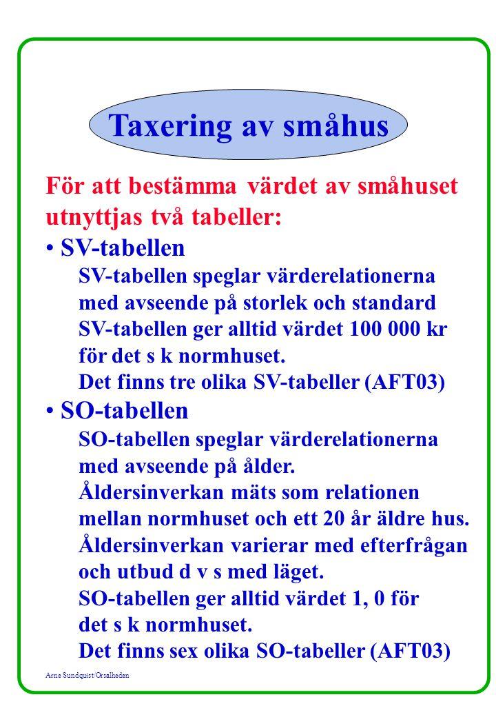 Taxering av småhus För att bestämma värdet av småhuset utnyttjas två tabeller: SV-tabellen. SV-tabellen speglar värderelationerna.