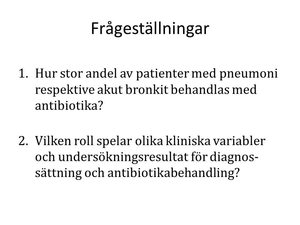 Frågeställningar Hur stor andel av patienter med pneumoni respektive akut bronkit behandlas med antibiotika