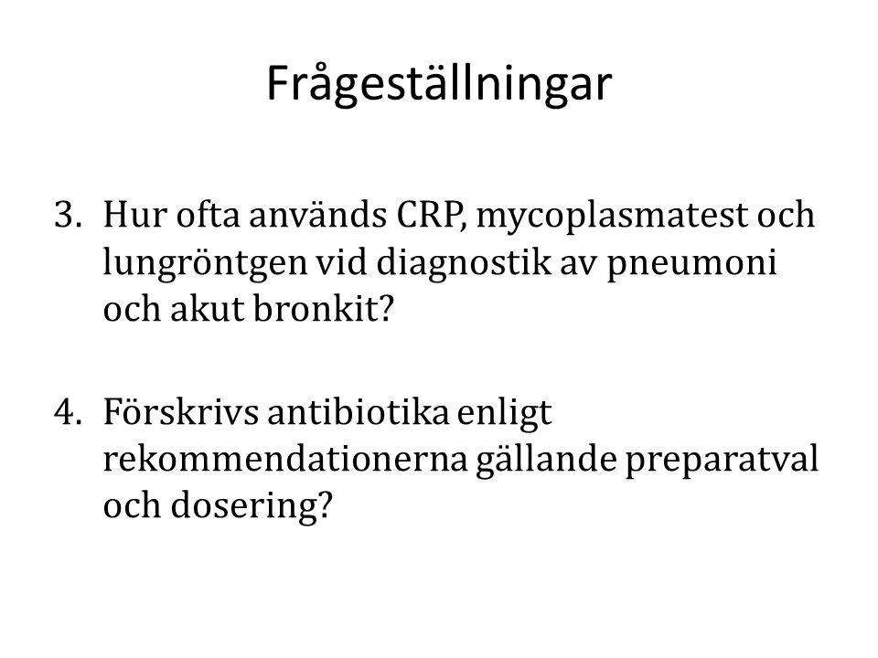 Frågeställningar Hur ofta används CRP, mycoplasmatest och lungröntgen vid diagnostik av pneumoni och akut bronkit