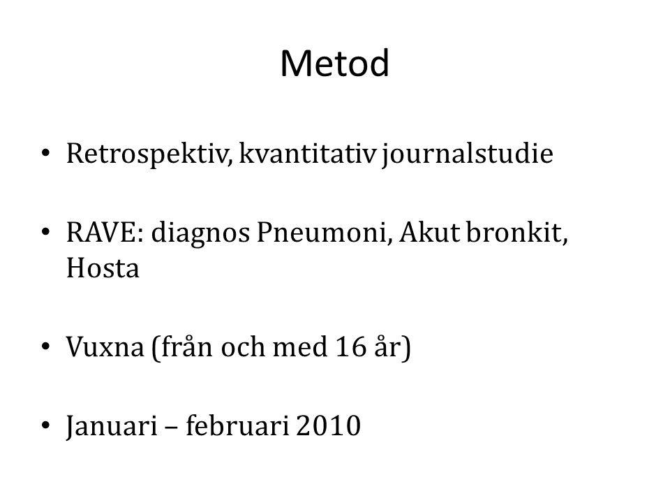 Metod Retrospektiv, kvantitativ journalstudie